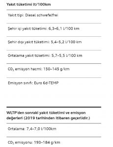 WLTP Nedir Audi