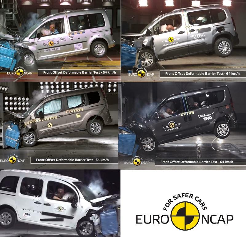 Hafif Ticari Arac EuroNCAP