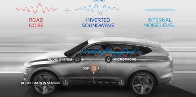 Hyundai RANC Teknolojisi Tanıtıldı.