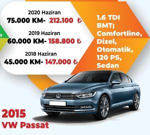İkinci El Volkswagen Passat.