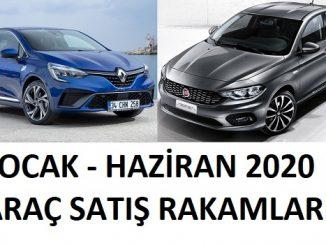 Haziran 2020 Araç Satış Rakamları.