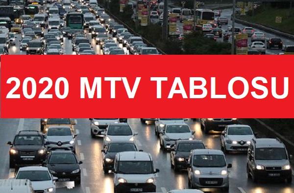 Motorlu Taşıtlar Vergisi 2020 Tablosu