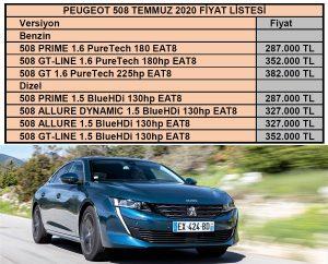 Peugeot 508 Fiyat Listesi Temmuz