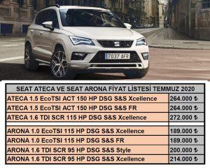 Seat Ateca Fiyat Listesi Temmuz