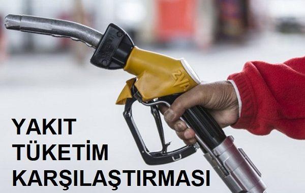 Yakıt Tüketimi Karşılaştırması Ağustos 2020.