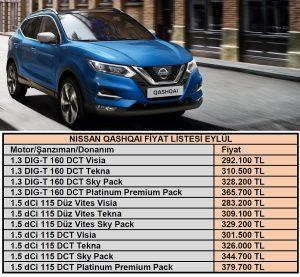 Nissan Qashqai Fiyat listesi