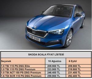 Skoda Scala fiyatları eylül