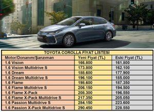 Toyota Corolla Fiyat listesi zamlandı