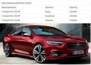 Opel insignia fiyat listesi