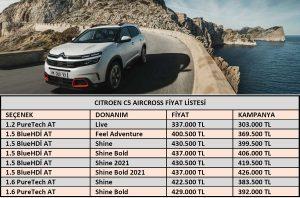 2021 C5 Aircross fiyatı