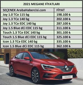 2021 Renault Megane fiyat listesi.
