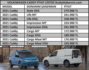 2021 VW Caddy fiyatları