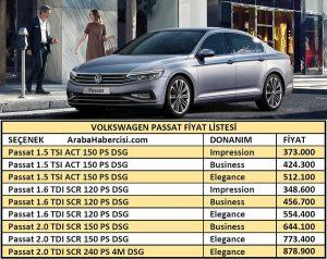 Passat fiyat listesi 2021 nasıl?