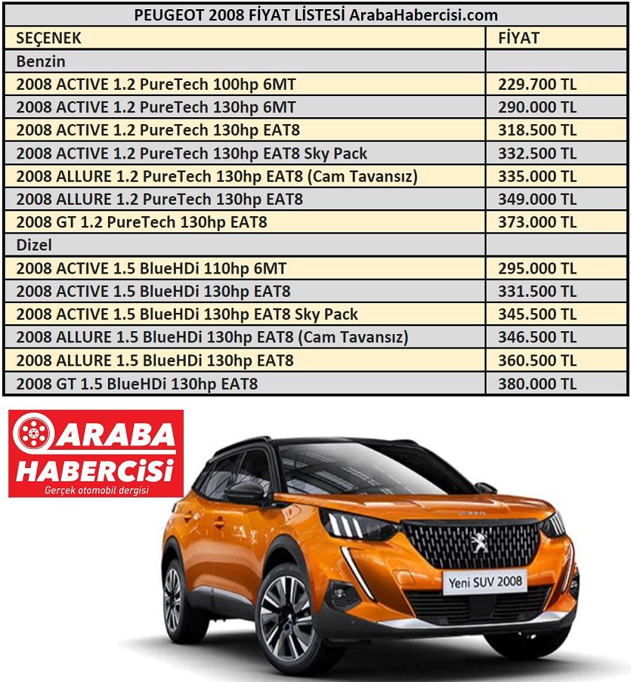 2021 Peugeot 2008 fiyat listesi. 2021 2008 fiyatları.
