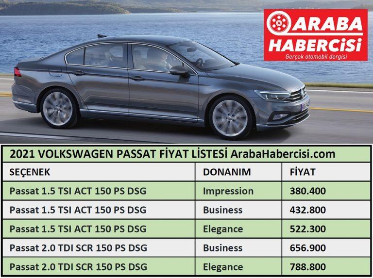 2021 Volkswagen Passat fiyatı. 2021 Volkswagen Passat ...