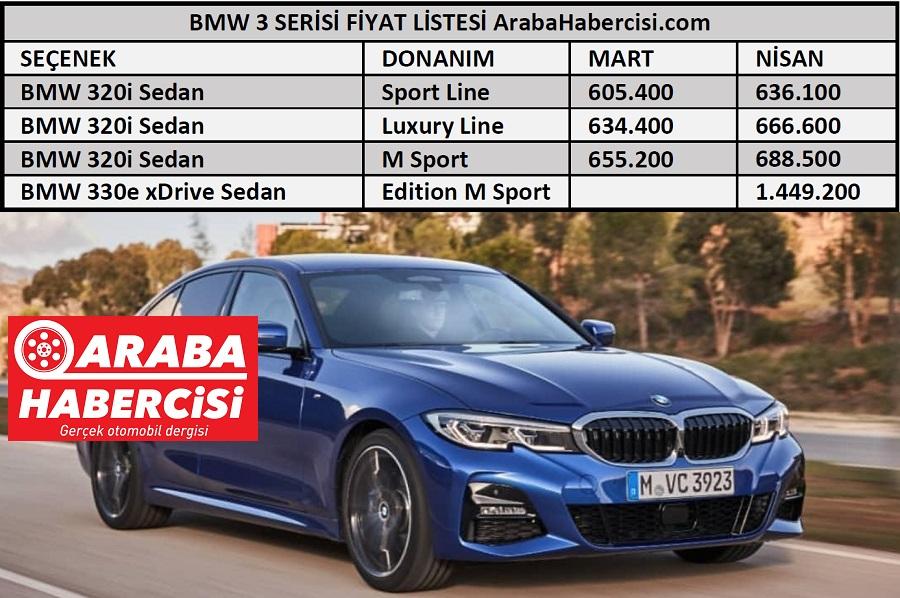 2021 bmw 3 serisi fiyatları. bmw 3 serisi hibrit fiyatı.