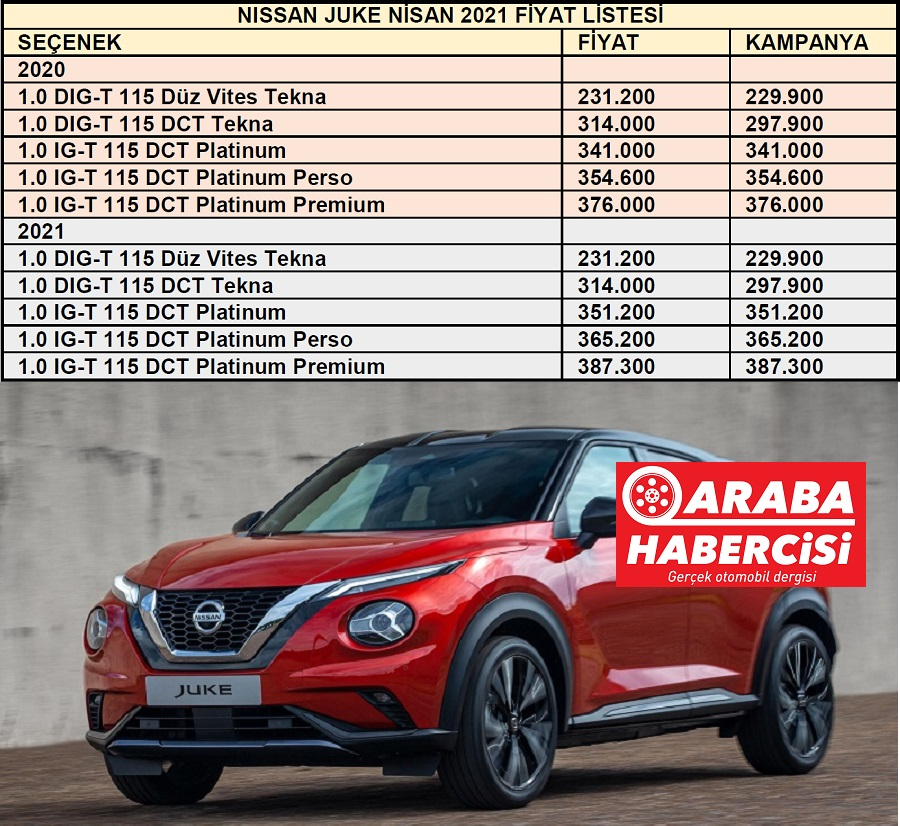 2021 Nissan Juke Fiyat Listesi. Yeni Nissan Juke fiyatları.