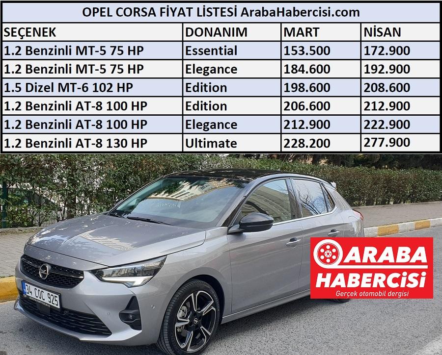 2021 Opel Corsa Fiyat Listesi. Yeni Opel Corsa fiyatları.