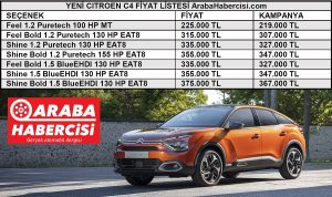 Yeni C4 fiyat listesi 2021.