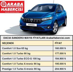Yeni Dacia Sandero fiyatları 2021