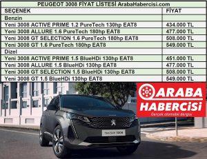 2021 Peugeot 3008 fiyatı Haziran
