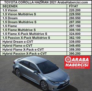 Toyota Corolla fiyat listesi Haziran