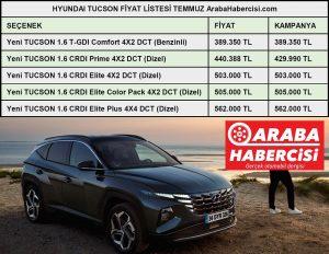 Yeni Tucson Fiyat listesi Temmuz