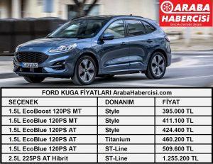 Ford Kuga fiyatları Eylül 2021