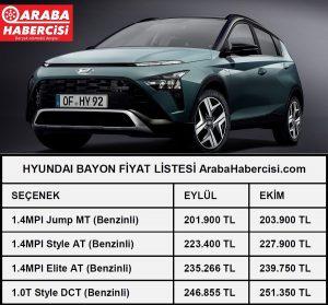 0 Bayon fiyat listesi 2021