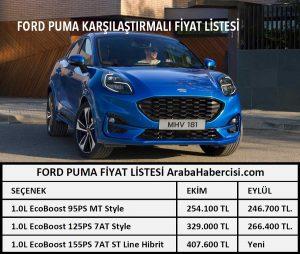 0 km Puma fiyat listesi