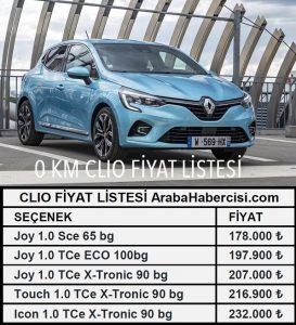 0 km Renault Clio fiyatı