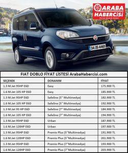 Fiat Doblo fiyat listesi 2021